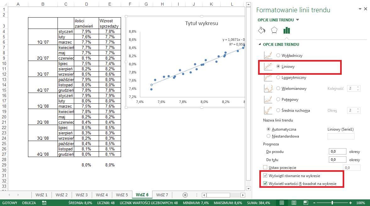 Wykresy dla zaawansowanych na skutek wyej opisanych dziaa wywietlona zostanie linia trendu a take jej wzr i wspczynnik r2 ktry w tym przypadku wynosi a 0959 dziki czemu ccuart Image collections